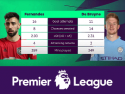 Premier League Channel